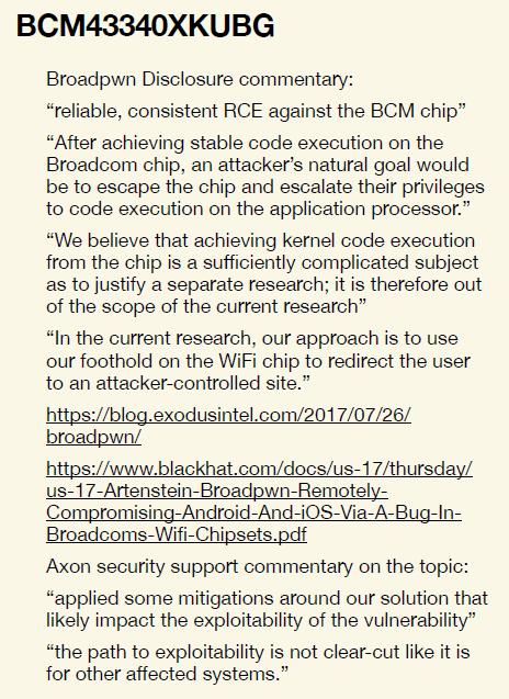 BroadPWn vulnerability